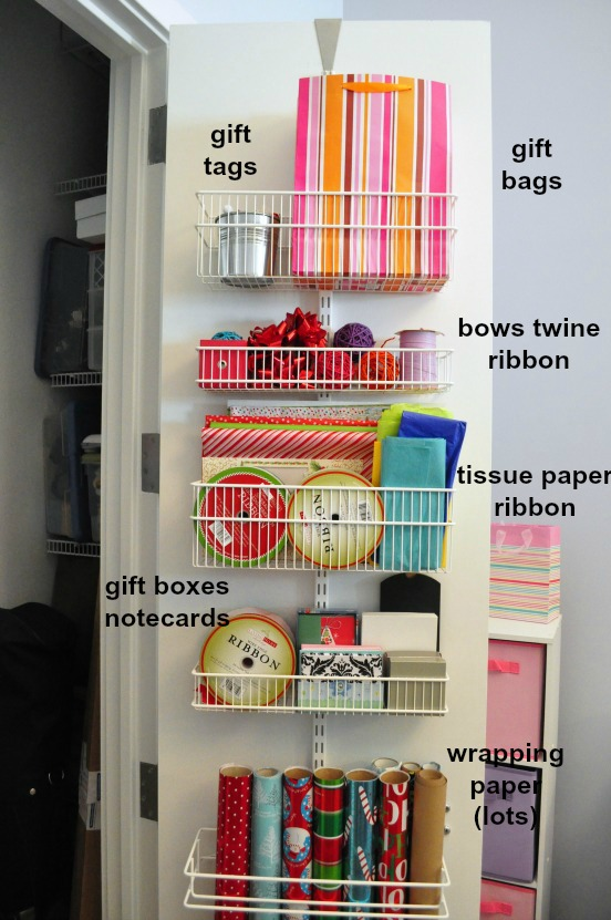 Ideas for the organization of your kitchen